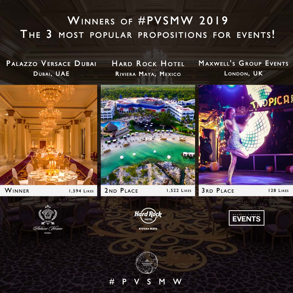 Prestigious Venues Social Media Week 2019 Results, PVSMW Winners