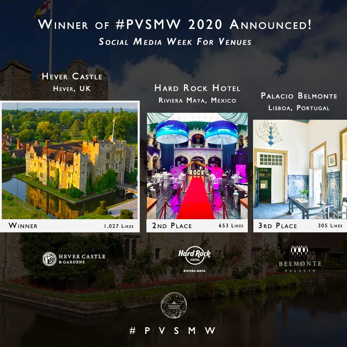 Prestigious Venues Social Media Week 2020 Results, PVSMW Winners 2020, Prestigious Venues